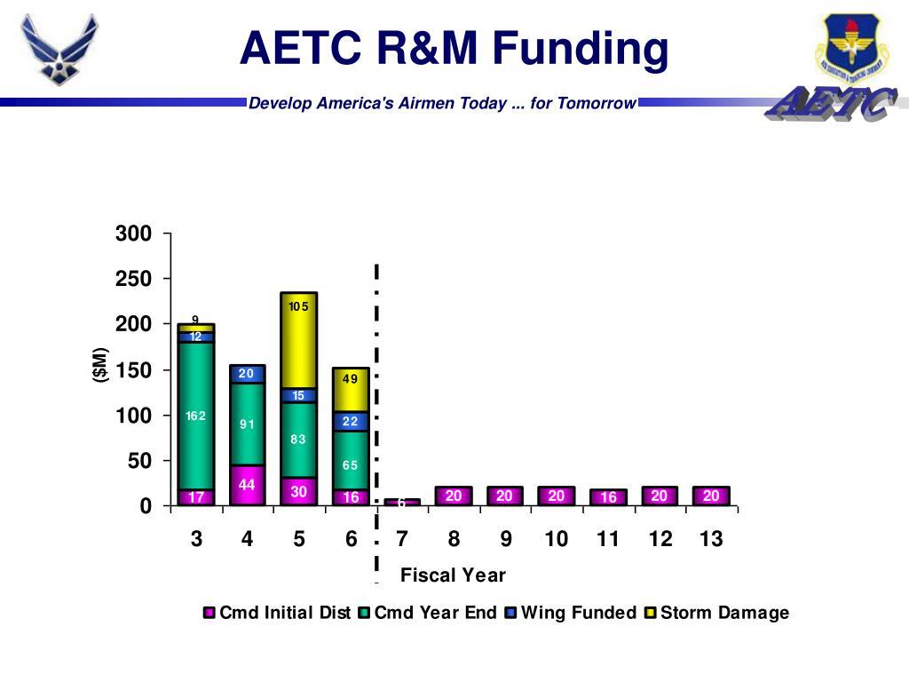 AETC R&M Funding