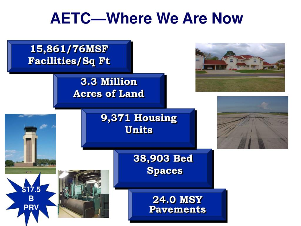 AETC—Where We Are Now