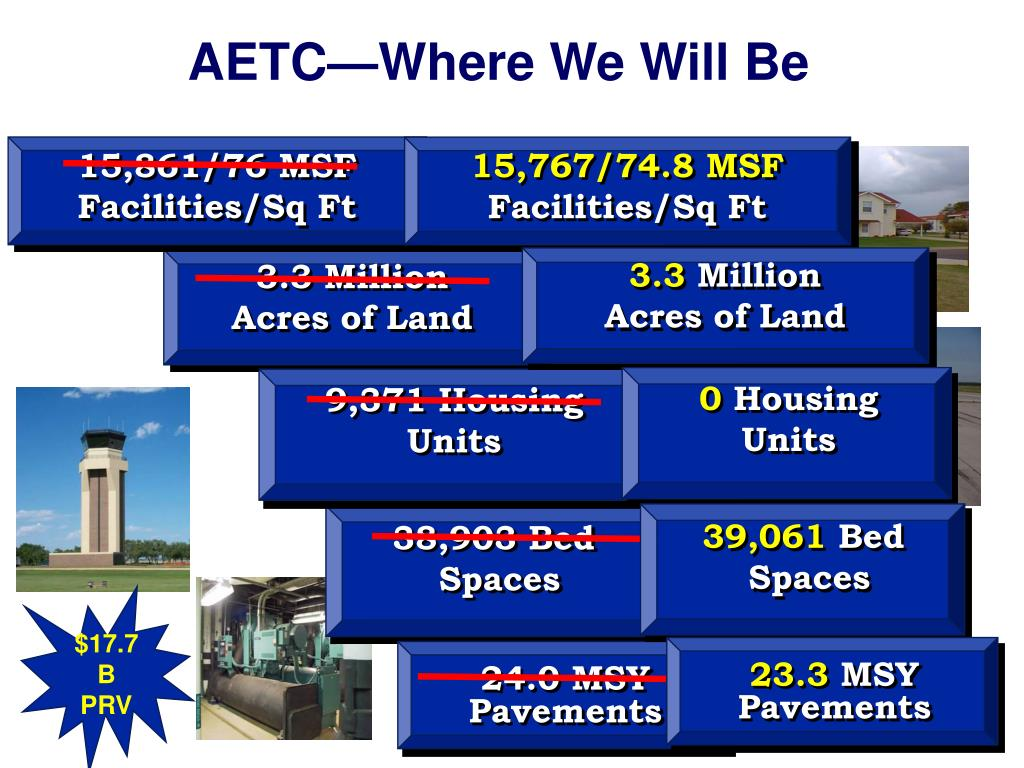 AETC—Where We Will Be
