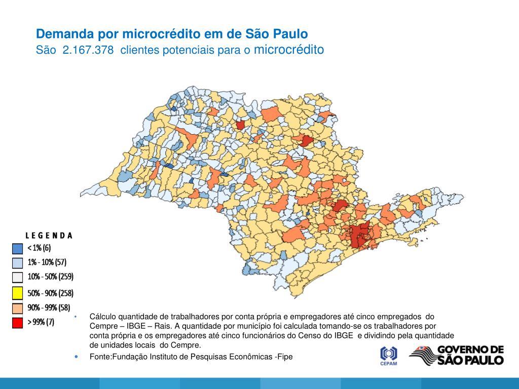Demanda por microcrédito em de São Paulo