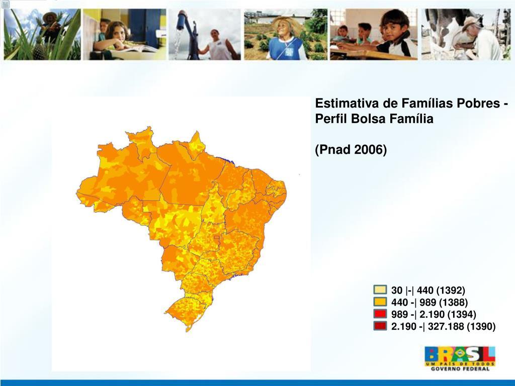 Estimativa de Famílias Pobres - Perfil Bolsa Família