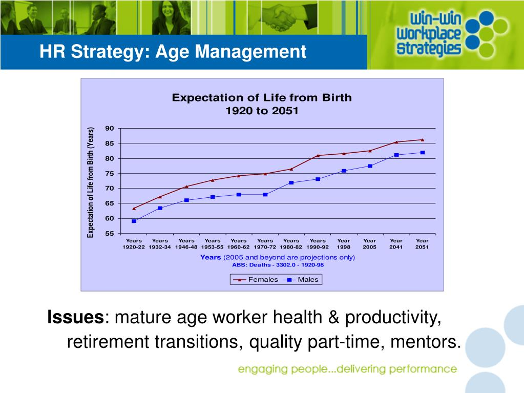 HR Strategy: Age Management