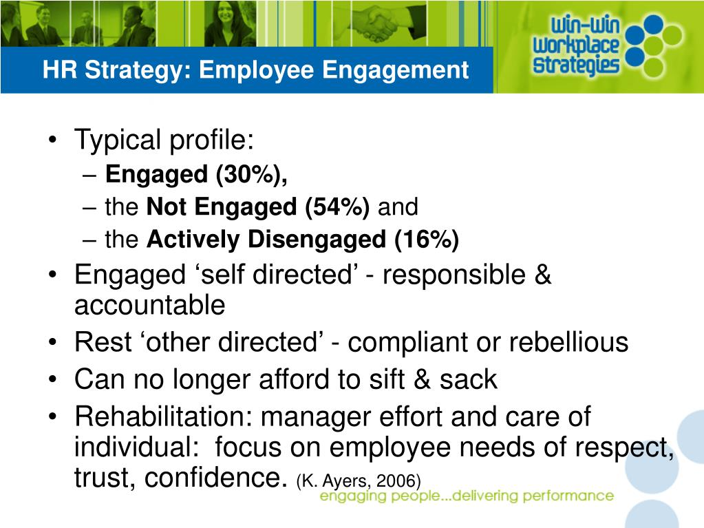 HR Strategy: Employee Engagement