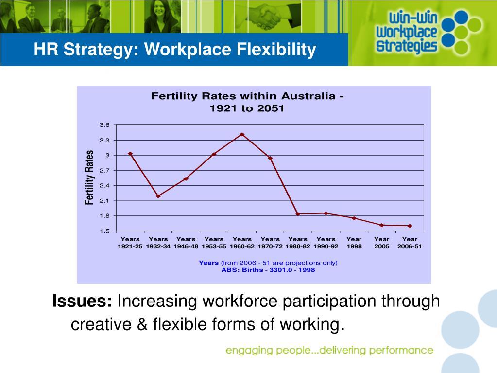 HR Strategy: Workplace Flexibility