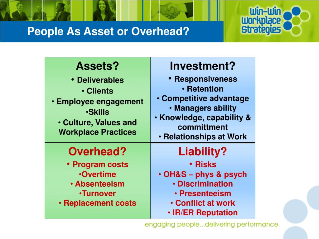 People As Asset or Overhead?