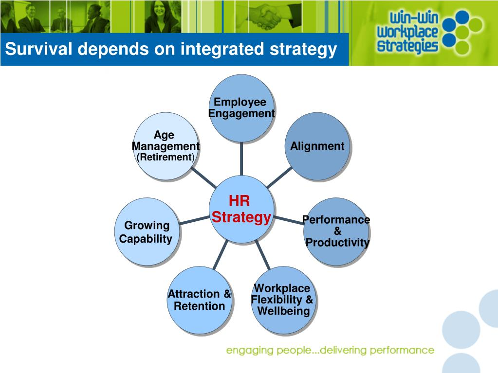Survival depends on integrated strategy