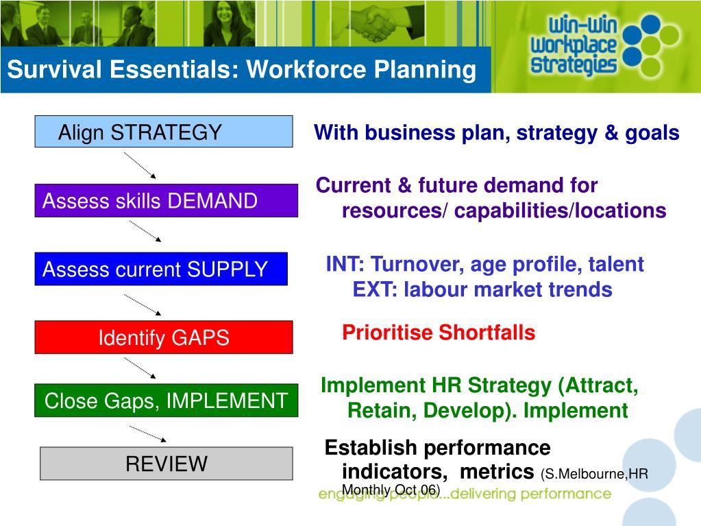 Survival Essentials: Workforce Planning