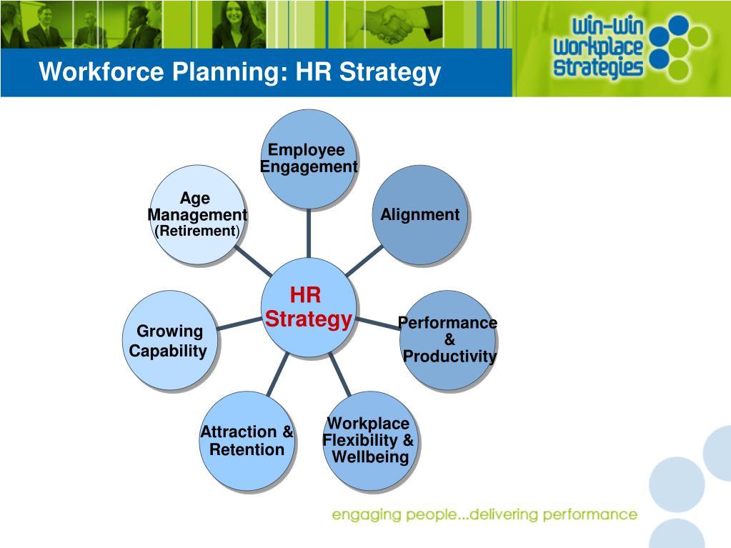 Workforce Planning: HR Strategy