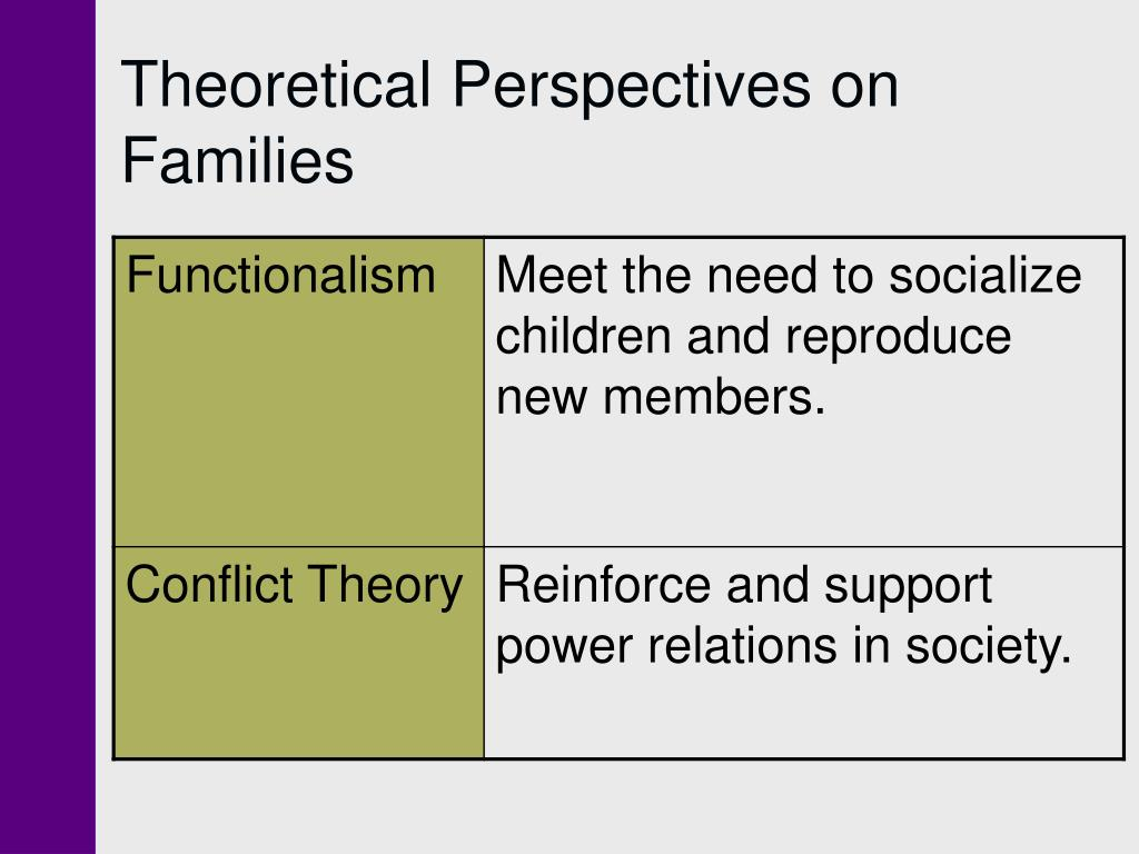 Theoretical Perspectives on Families