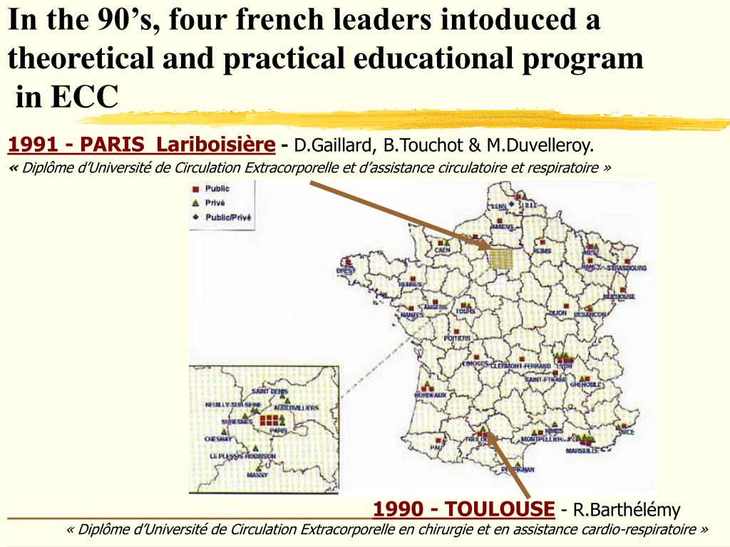 In the 90's, four french leaders intoduced a                             theoretical and practical educational program