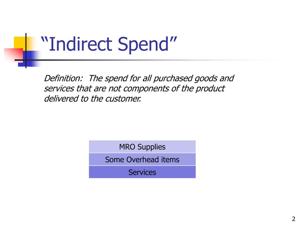 """Indirect Spend"""