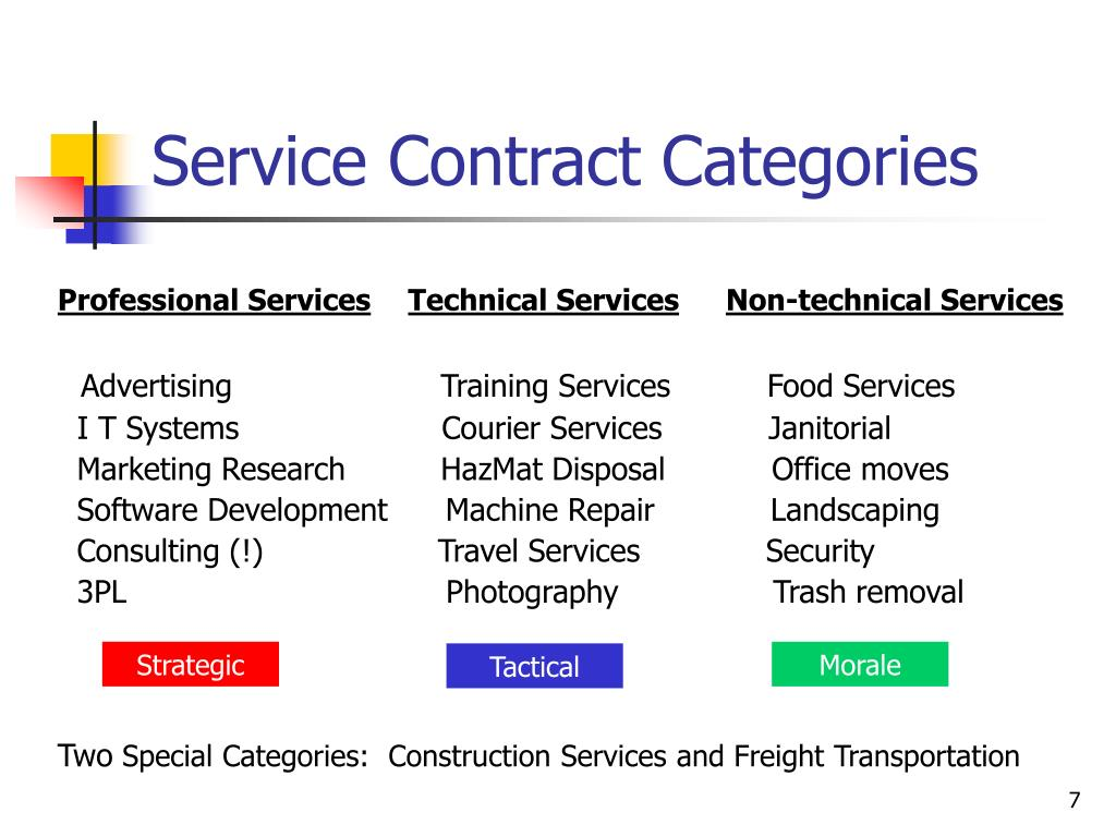 Service Contract Categories