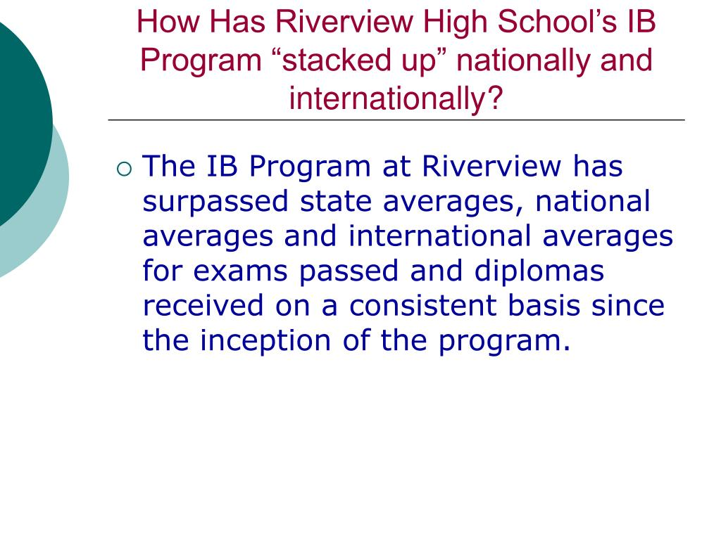 "How Has Riverview High School's IB Program ""stacked up"" nationally and internationally?"