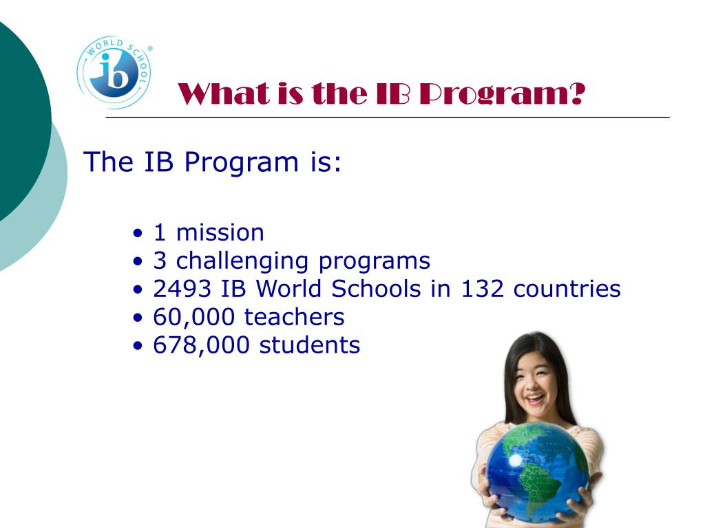What is the IB Program?
