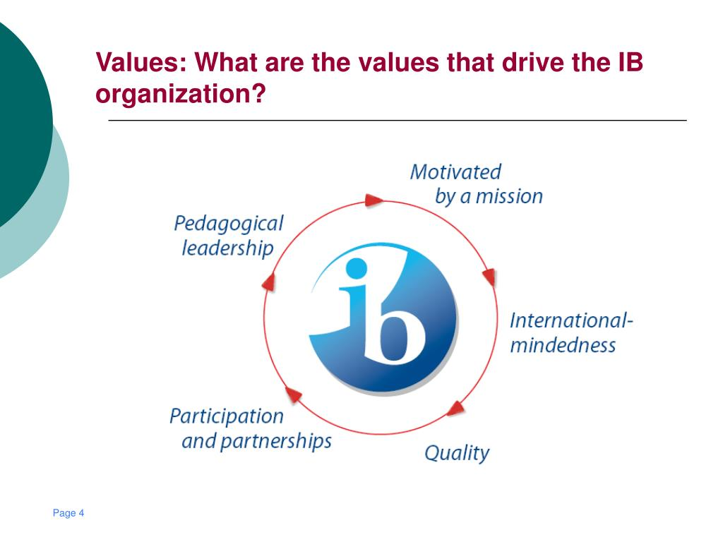 Values: What are the values that drive the IB organization?