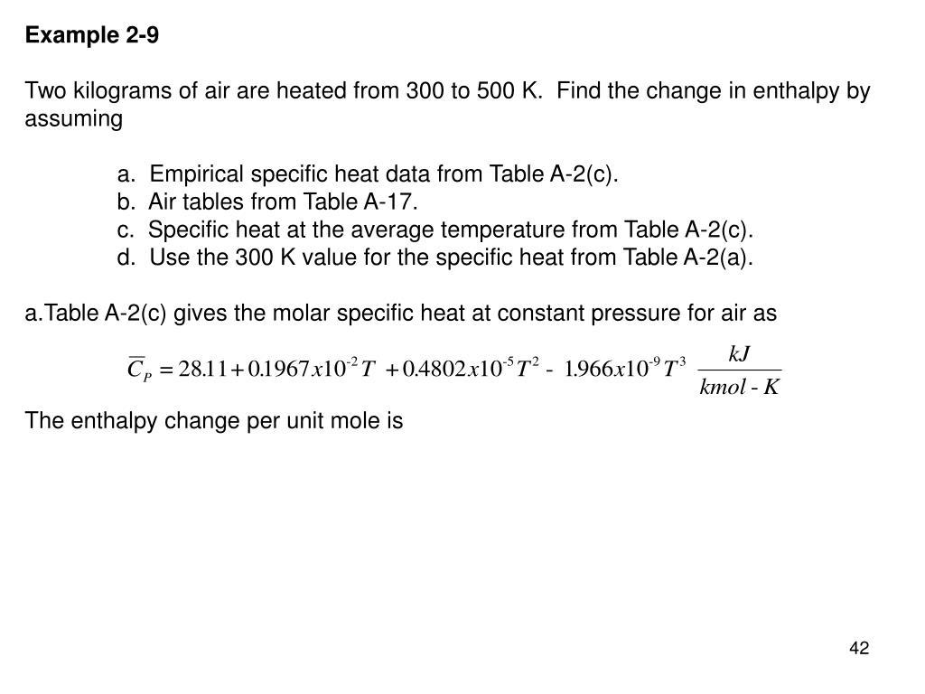 Example 2-9