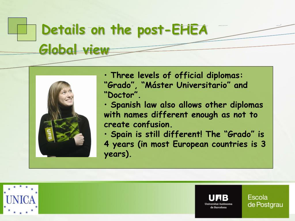 Details on the post-EHEA
