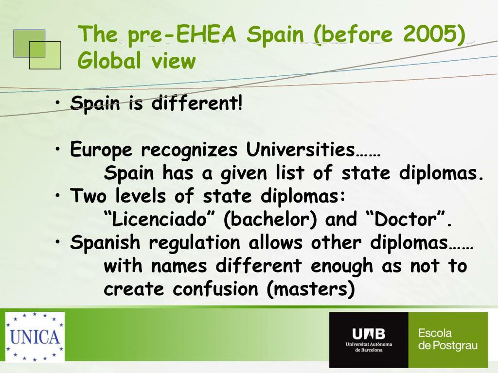 The pre-EHEA Spain (before 2005)