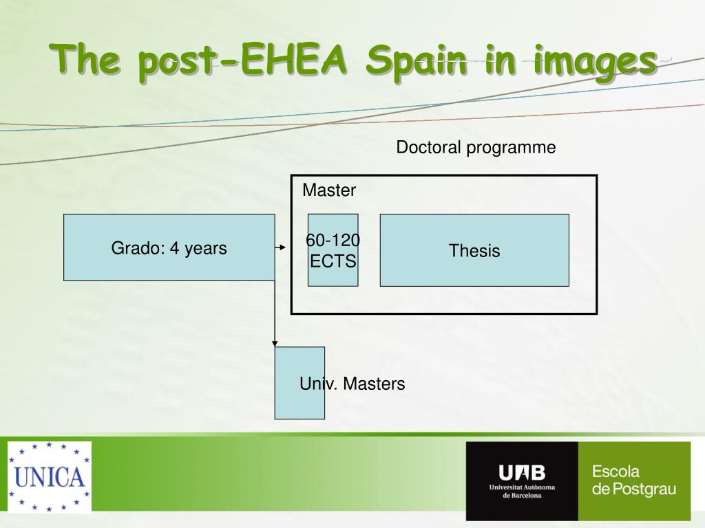 The post-EHEA Spain in images