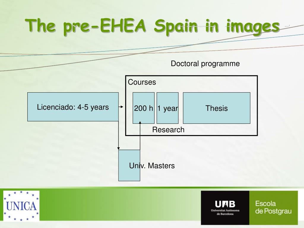 The pre-EHEA Spain in images