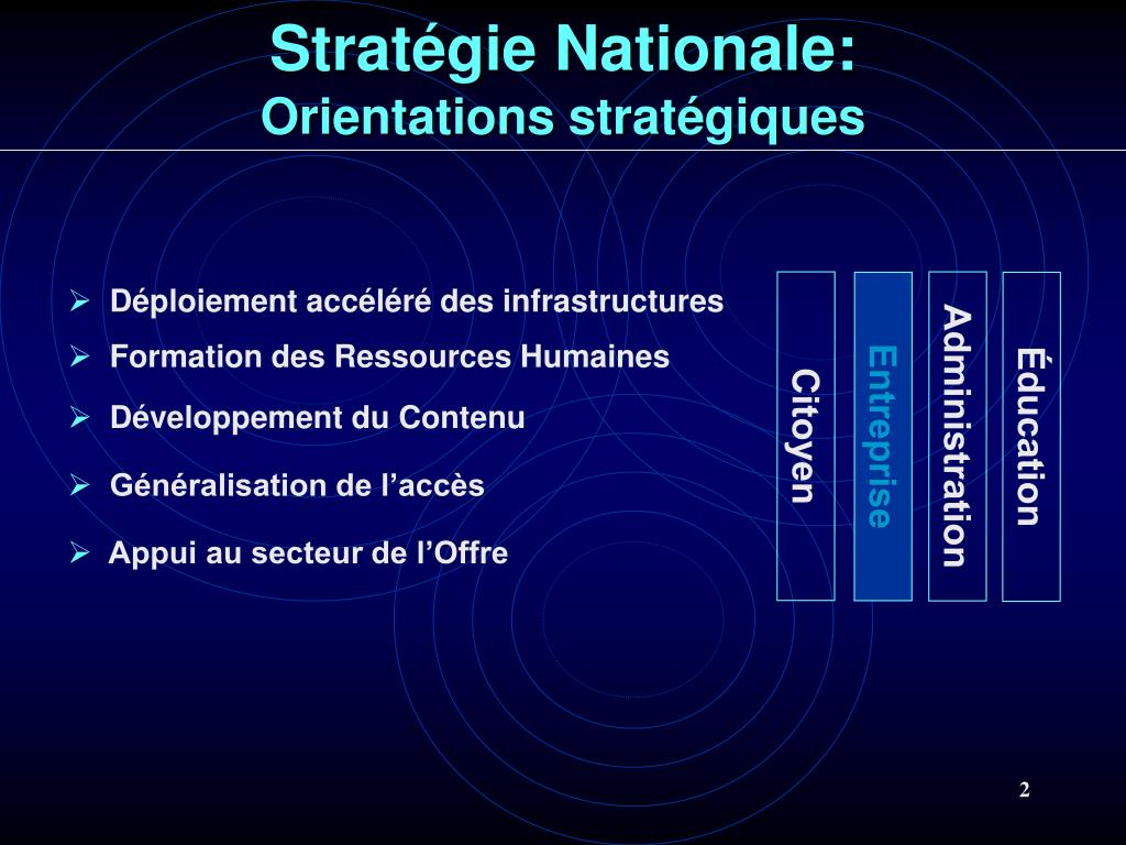 Stratégie Nationale:
