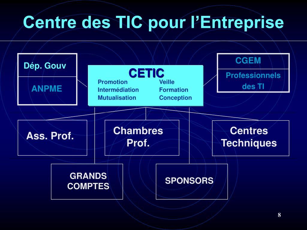 Centre des TIC pour l'Entreprise