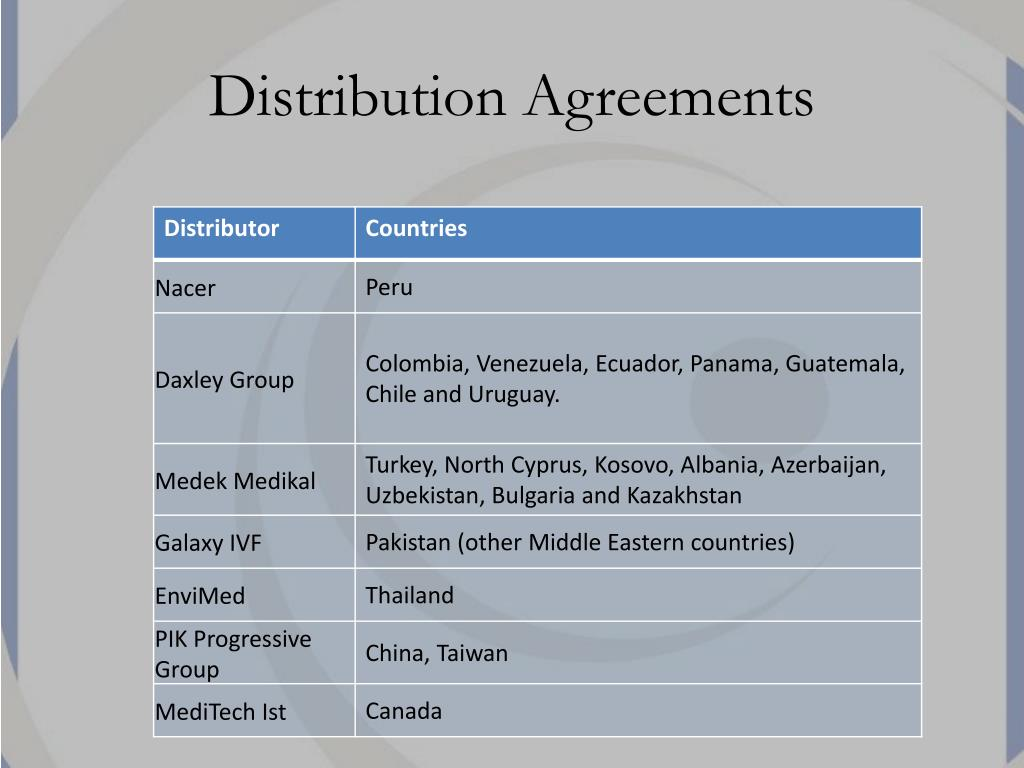 Distribution Agreements