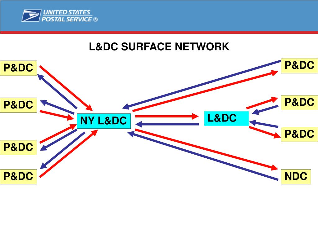 L&DC SURFACE NETWORK