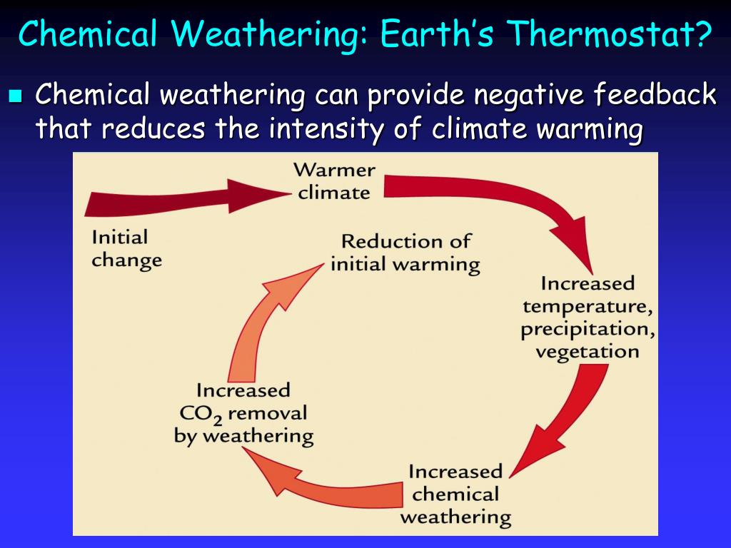 Chemical Weathering: Earth's Thermostat?