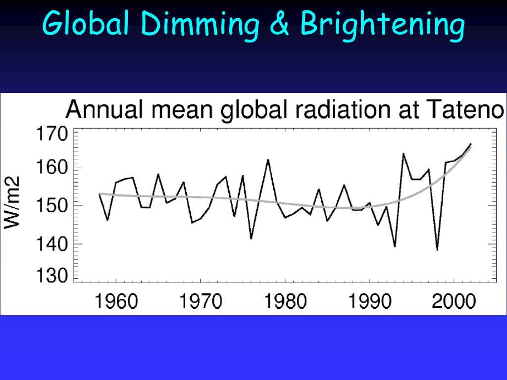 Global Dimming & Brightening