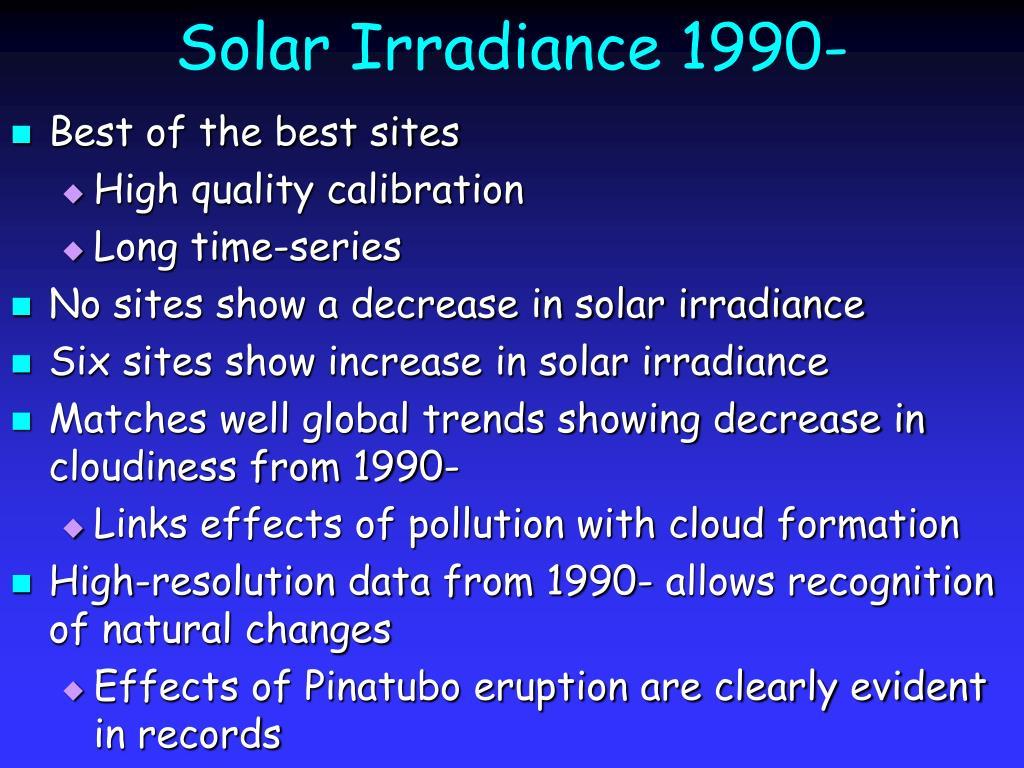 Solar Irradiance 1990-