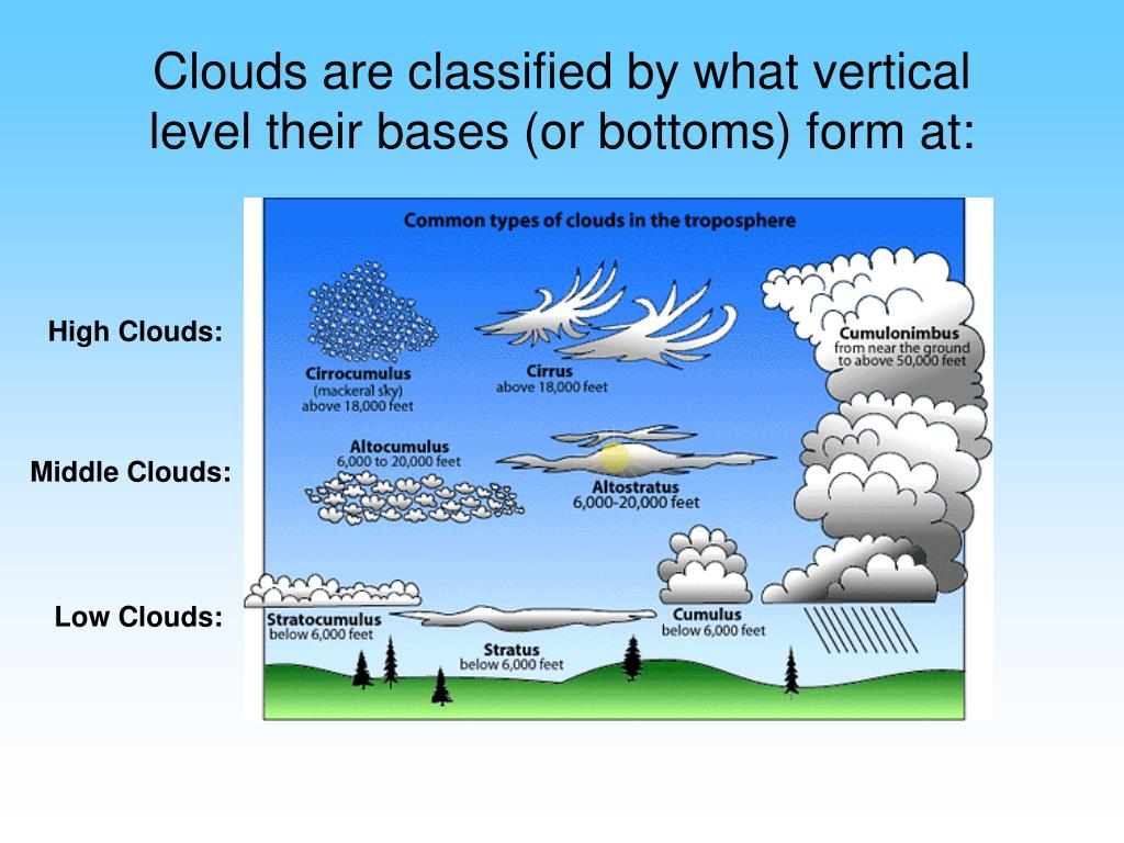High Clouds:
