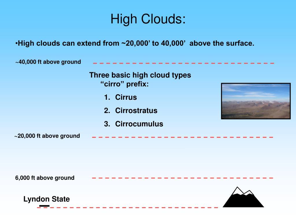 ~20,000 ft above ground