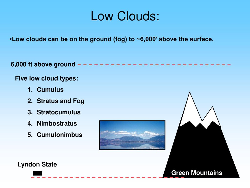 Low Clouds: