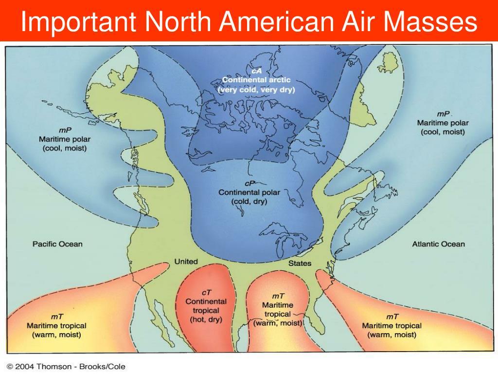 Important North American Air Masses