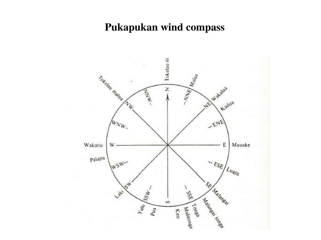Pukapukan wind compass
