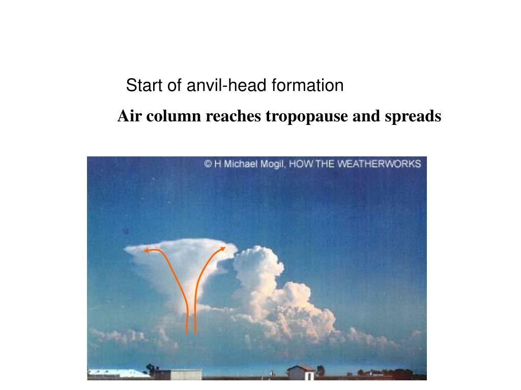 Start of anvil-head formation