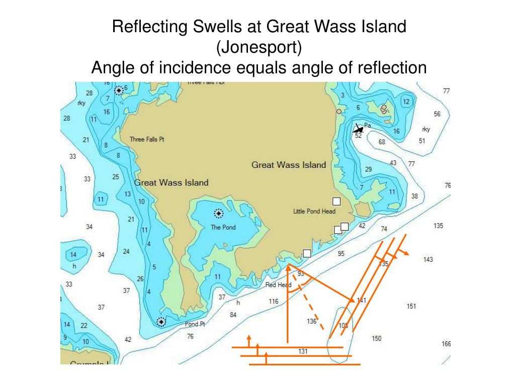 Reflecting Swells at Great Wass Island