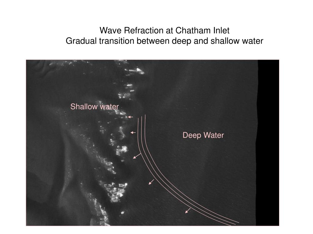 Wave Refraction at Chatham Inlet