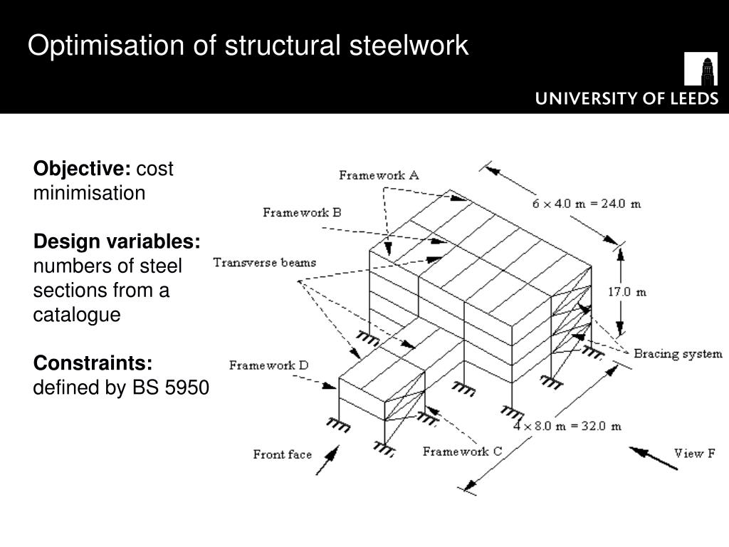 Optimisation of structural steelwork