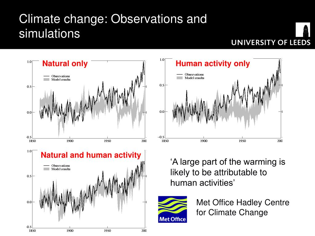 Climate change: Observations and simulations