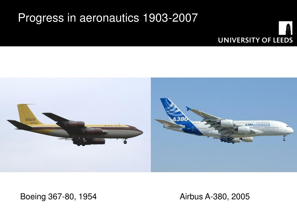 Progress in aeronautics 1903-2007