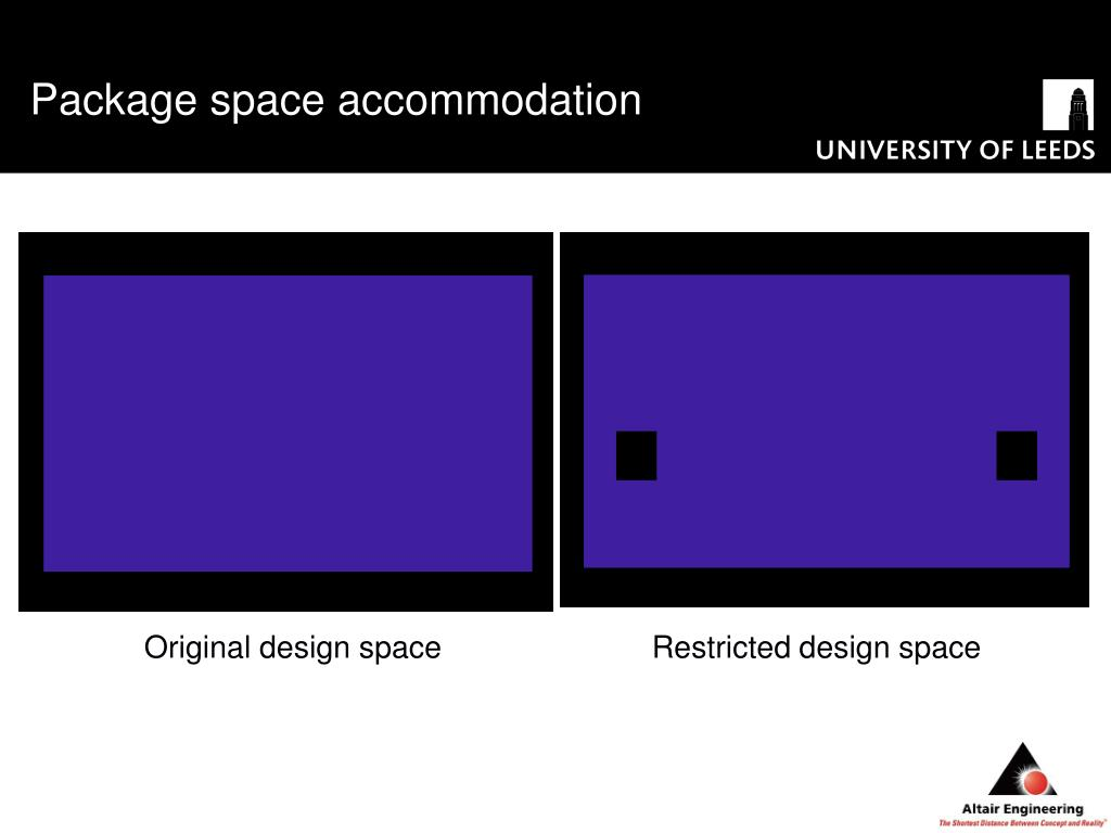 Package space accommodation