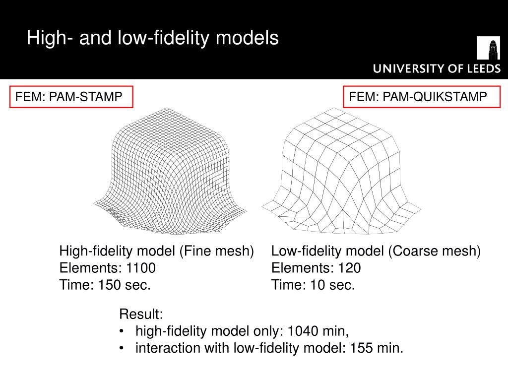 High- and low-fidelity models
