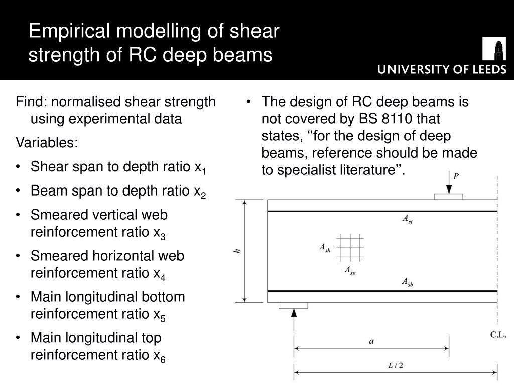 Empirical modelling of shear strength of RC deep beams