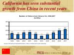 california has seen substantial growth from china in recent years