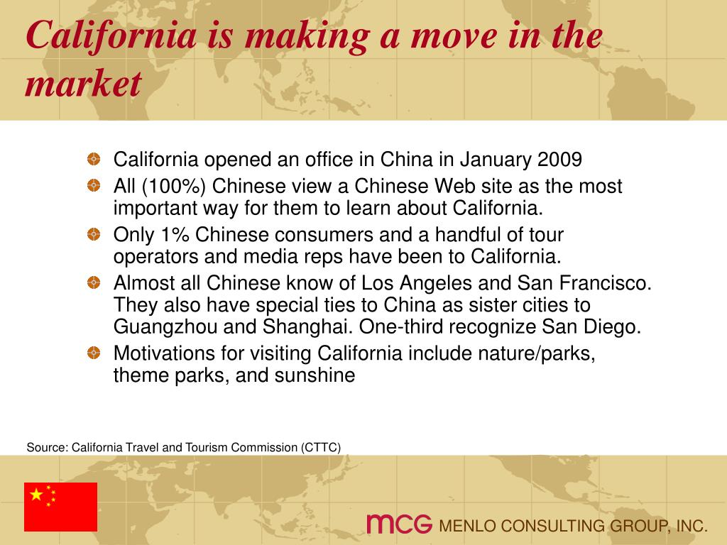 California is making a move in the market