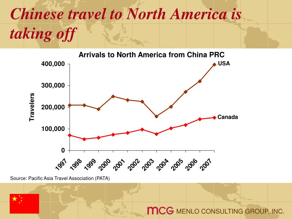 Chinese travel to North America is taking off