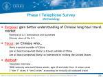 phase i telephone survey methodology