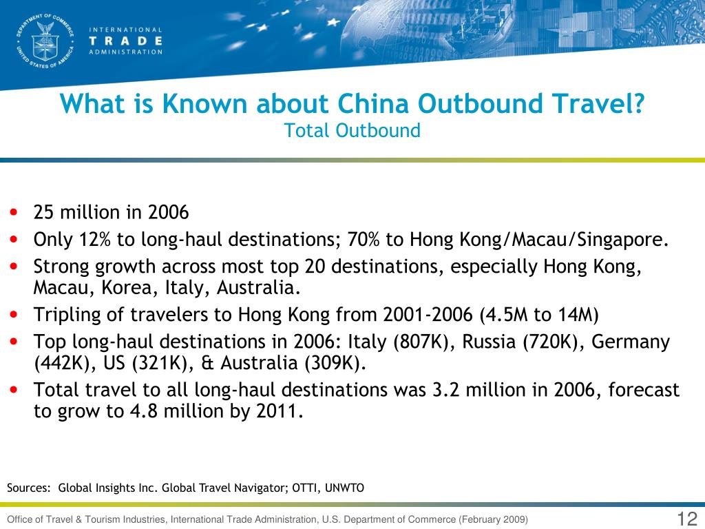 What is Known about China Outbound Travel?